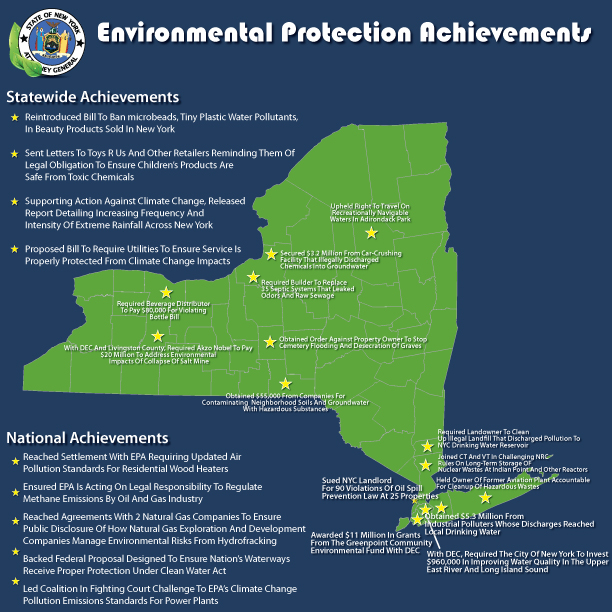 A.G. Schneiderman Celebrates Earth Week And Highlights ...
