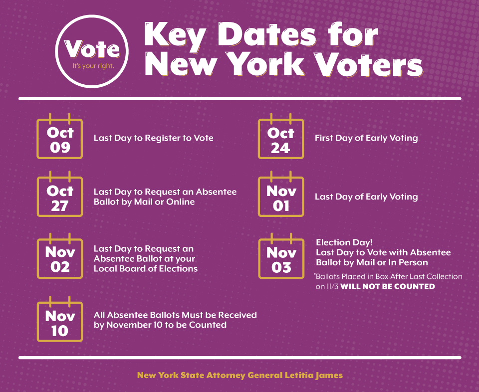 Voting Key Dates, Resources & Hotline Information | New ...