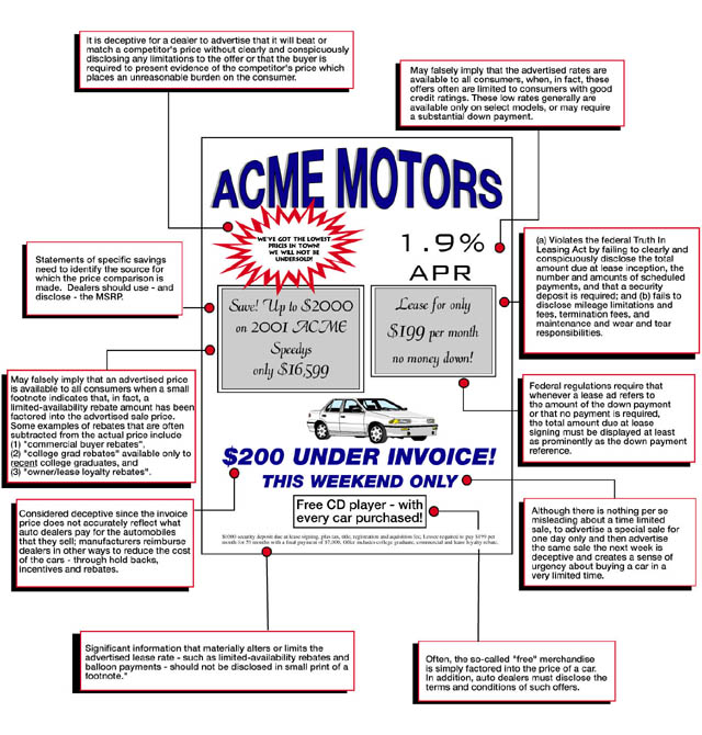 Deceptive Auto Advertising New York State Attorney General - Where to get invoice price for new cars